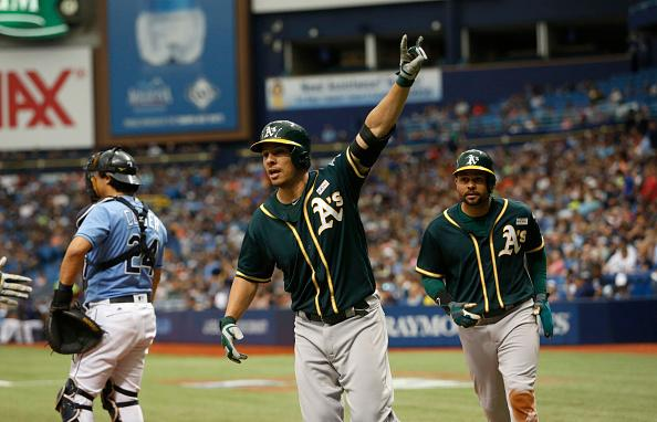 Fantasy Baseball Daily Trends: August 31, 2016 Cover Image