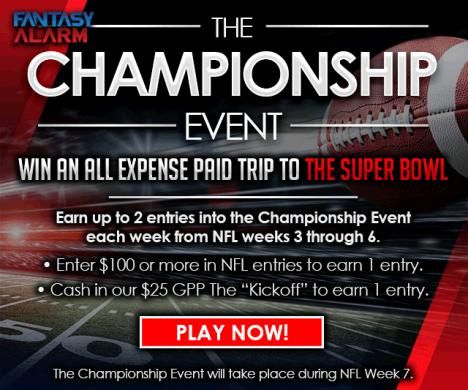 Win a Trip to the Super Bowl on Rosters.com Cover Image