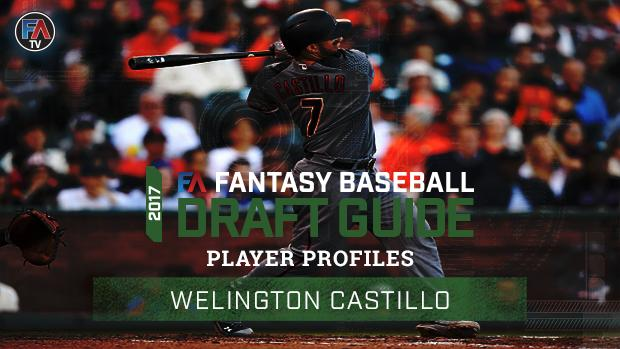 Video: 2017 MLB Draft Guide Player Profile: Welington Castillo Cover Image