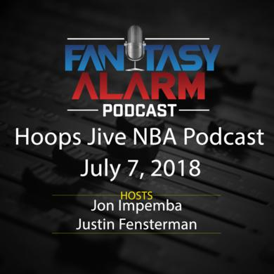 Hoops Jive Fantasy Basketball Podcast: NBA Free Agency