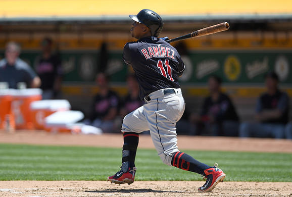 DFS MLB Optimal Lineups: September 20