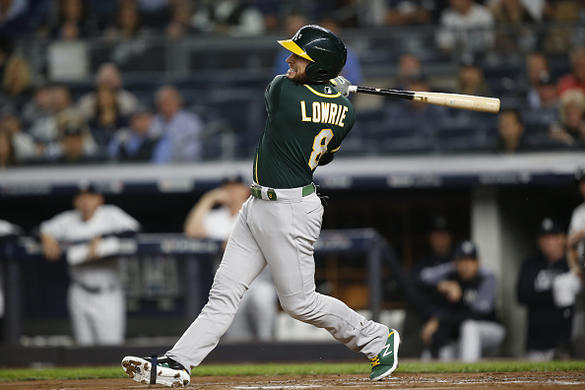 2019 MLB Draft Guide: Understanding Sample Size