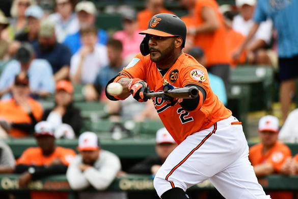 2019 MLB Draft Guide Player Profile: Jonathan Villar