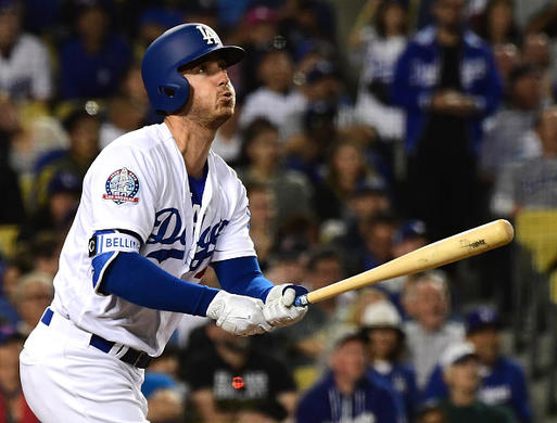 MLB DFS Playbook: September 4th