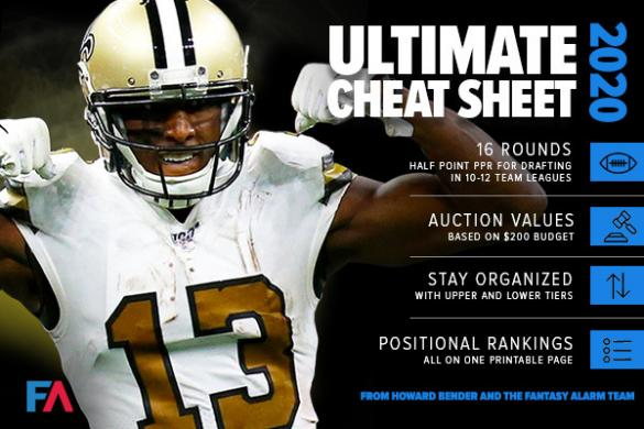 2020 NFL Draft Guide: The Ultimate Cheat Sheet Cover Image